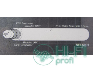 Кабель межблочный Neotech NEI-5001 UPOFC 2x1 m
