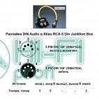 Коммутационный коллектор Atlas RCA-5 Din Junktion Box фото 2