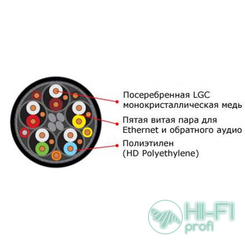 Кабель HDMI AUDIOQUEST Chocolate HDMI 0,6м