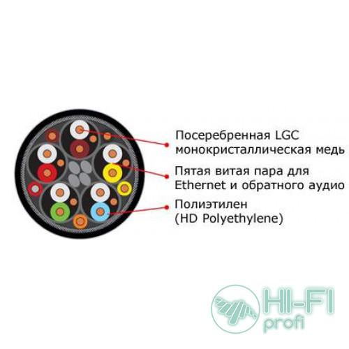 Кабель HDMI AUDIOQUEST Chocolate HDMI 3м