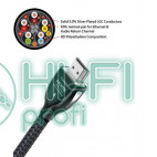 Кабель HDMI AUDIOQUEST Carbon HDMI 2м фото 3