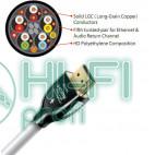 Кабель HDMI AUDIOQUEST Pearl HDMI 8м фото 3