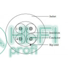 Кабель акустический в бухте SCP 16/4OFC-HD (сечение 4х1,5мм), белый фото 3
