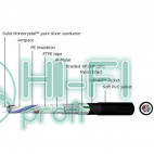 Кабель межблочный готовый Neotech NEI-1002 UPOCC Silver 2x1 m фото 4